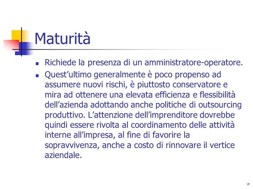 18 Maturità Richiede la presenza di un amministratore-operatore.