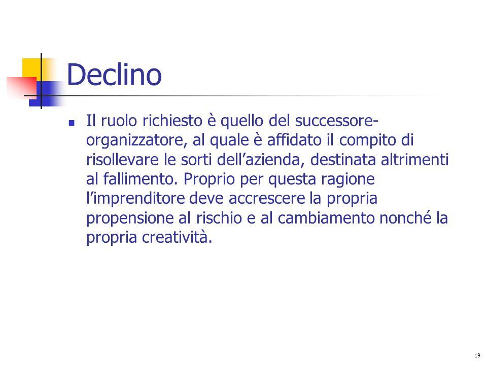 19 Declino Il ruolo richiesto è quello del successore- organizzatore, al quale è affidato il compito di risollevare le sorti dellazienda, destinata altrimenti al fallimento.