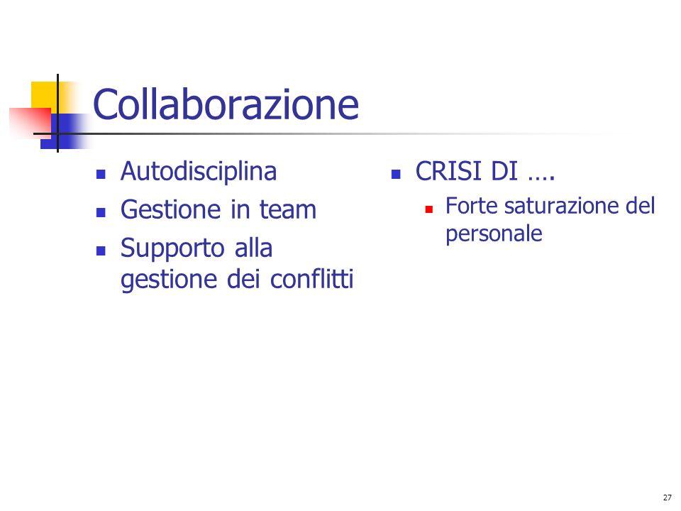 27 Collaborazione Autodisciplina Gestione in team Supporto alla gestione dei conflitti CRISI DI ….