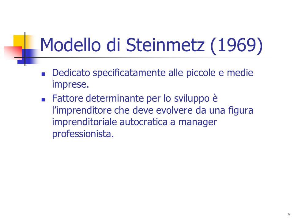 6 Modello di Steinmetz (1969) Dedicato specificatamente alle piccole e medie imprese.