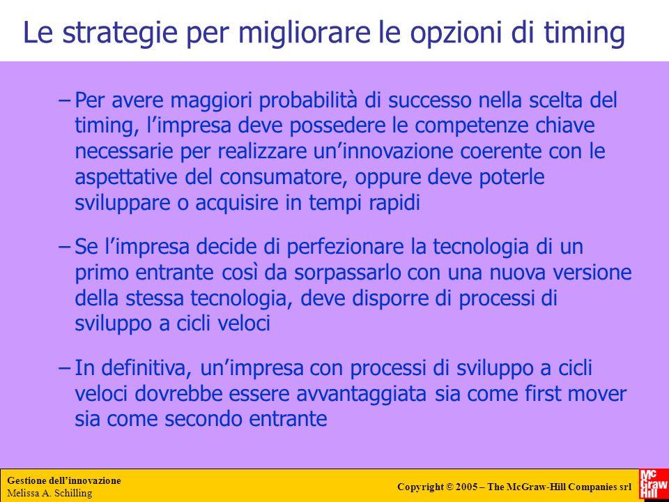 Gestione dellinnovazione Melissa A. Schilling Copyright © 2005 – The McGraw-Hill Companies srl Le strategie per migliorare le opzioni di timing –Per a