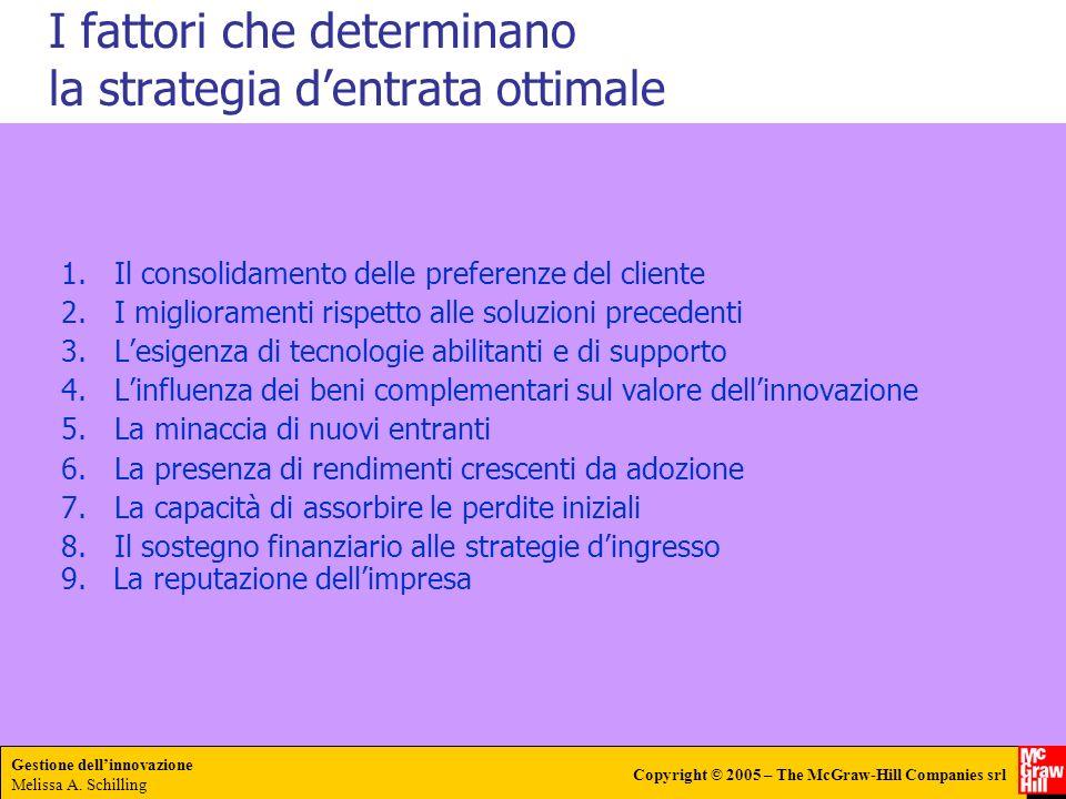 Gestione dellinnovazione Melissa A. Schilling Copyright © 2005 – The McGraw-Hill Companies srl I fattori che determinano la strategia dentrata ottimal