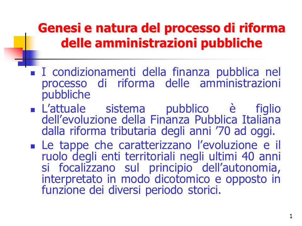 1 Genesi e natura del processo di riforma delle amministrazioni pubbliche I condizionamenti della finanza pubblica nel processo di riforma delle ammin