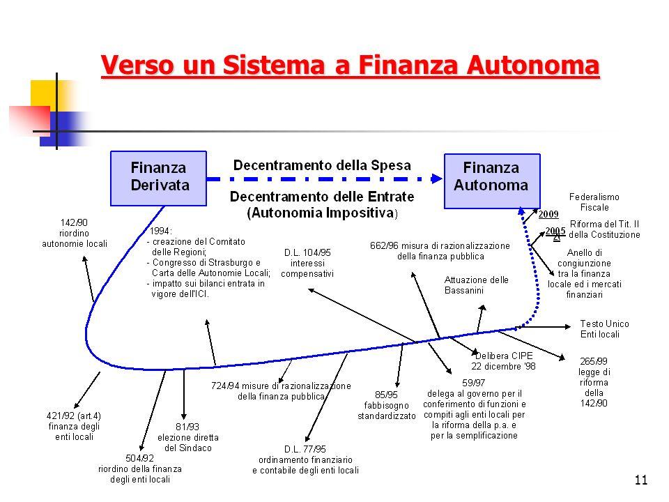 11 Verso un Sistema a Finanza Autonoma