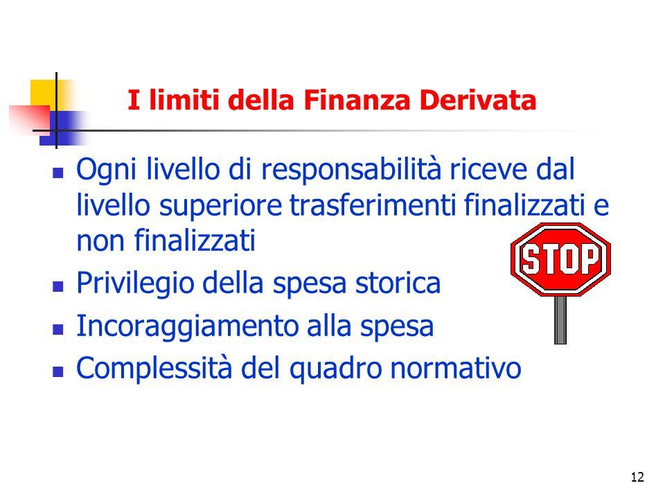 12 I limiti della Finanza Derivata Ogni livello di responsabilità riceve dal livello superiore trasferimenti finalizzati e non finalizzati Privilegio