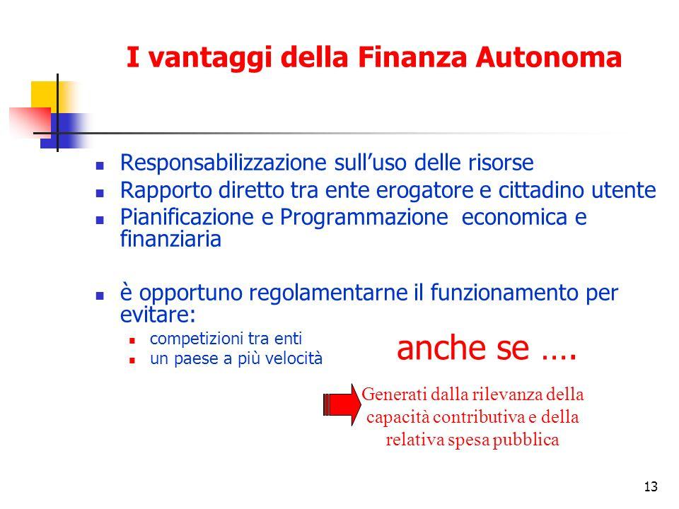 13 I vantaggi della Finanza Autonoma Responsabilizzazione sulluso delle risorse Rapporto diretto tra ente erogatore e cittadino utente Pianificazione
