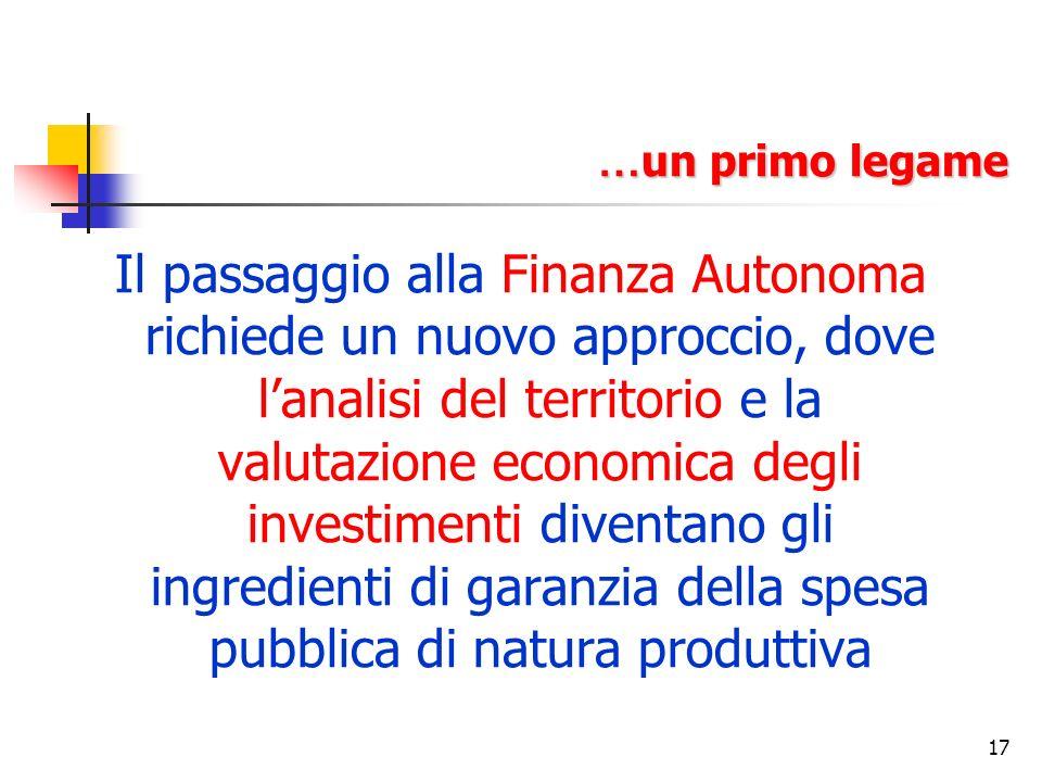 17 … un primo legame Il passaggio alla Finanza Autonoma richiede un nuovo approccio, dove lanalisi del territorio e la valutazione economica degli investimenti diventano gli ingredienti di garanzia della spesa pubblica di natura produttiva