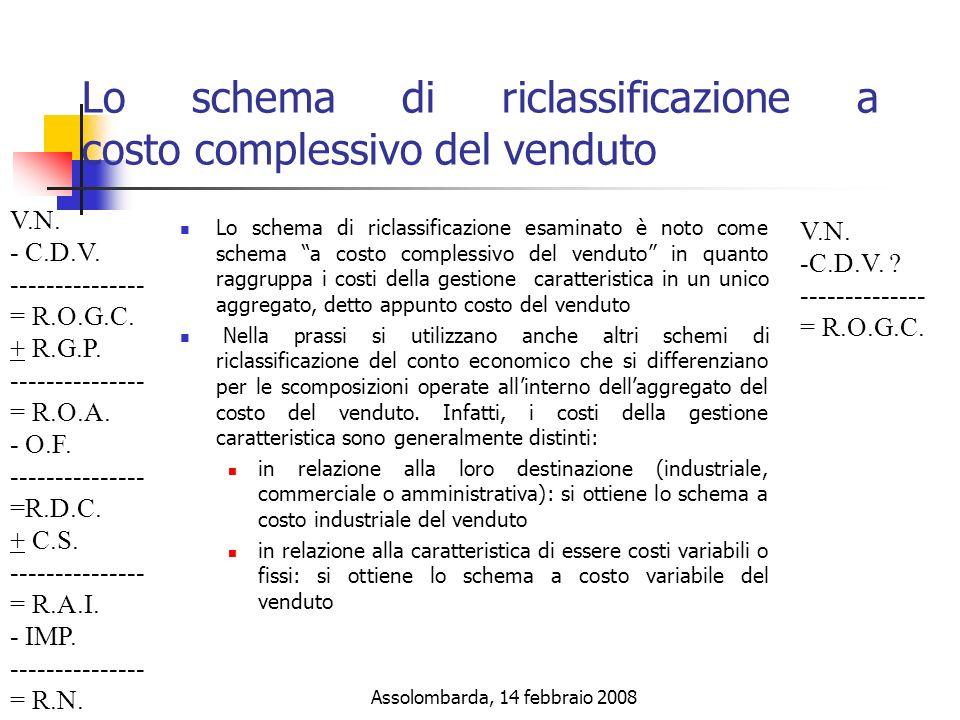 Assolombarda, 14 febbraio 2008 Lo schema di riclassificazione a costo complessivo del venduto V.N.