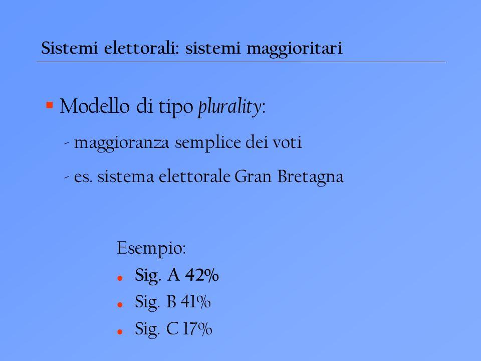 Sistemi elettorali: sistemi maggioritari Modello di tipo plurality : - maggioranza semplice dei voti Esempio: Sig.