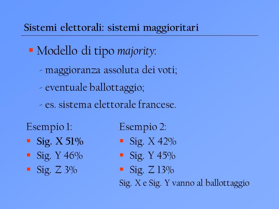 Sistemi elettorali: sistemi maggioritari Modello di tipo majority : - maggioranza assoluta dei voti; - eventuale ballottaggio; - es.