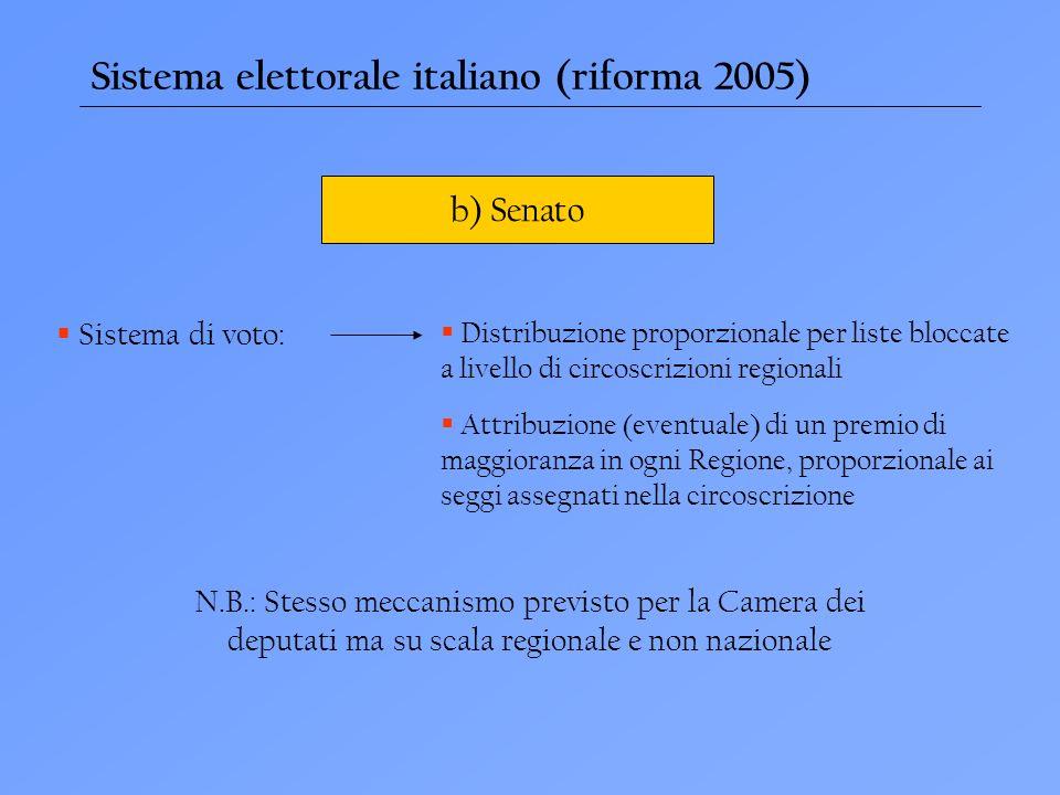 Sistema elettorale italiano (riforma 2005) b) Senato Sistema di voto: Distribuzione proporzionale per liste bloccate a livello di circoscrizioni regionali Attribuzione (eventuale) di un premio di maggioranza in ogni Regione, proporzionale ai seggi assegnati nella circoscrizione N.B.: Stesso meccanismo previsto per la Camera dei deputati ma su scala regionale e non nazionale