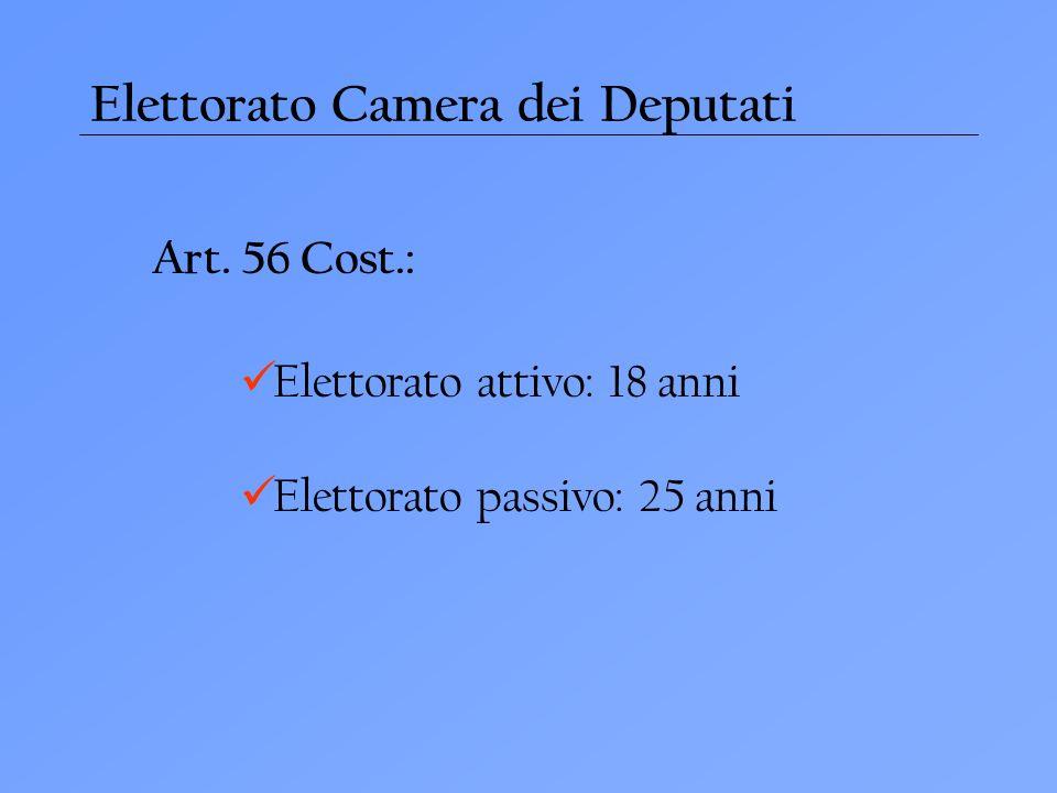Elettorato Camera dei Deputati Art.