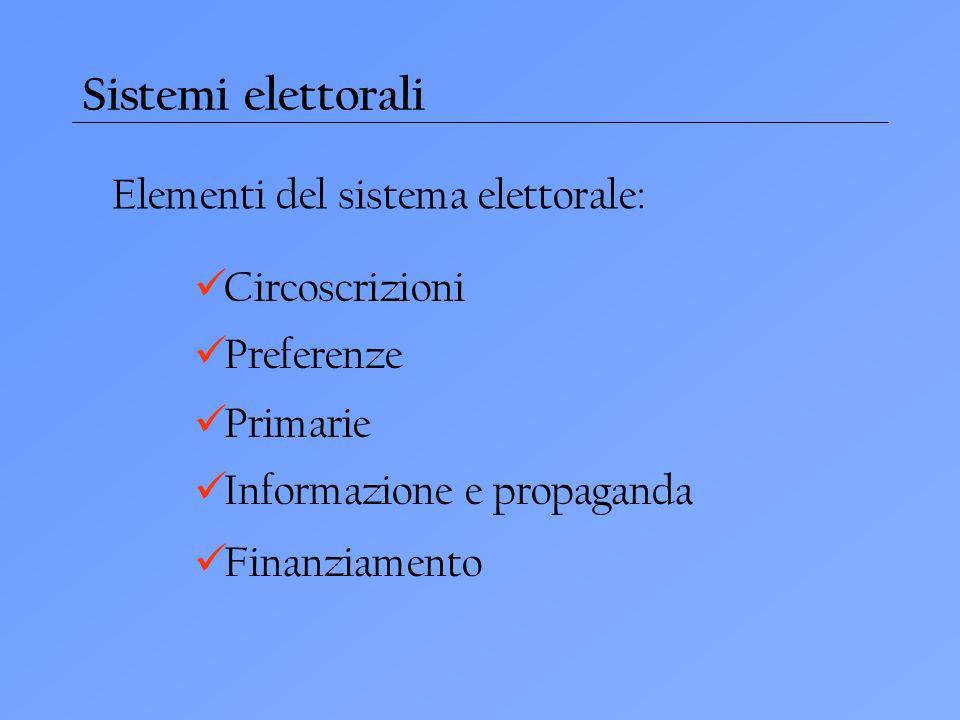 Sistemi elettorali Elementi del sistema elettorale: Circoscrizioni Preferenze Primarie Informazione e propaganda Finanziamento