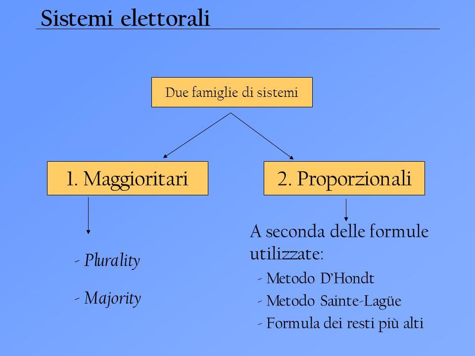 Sistemi elettorali - Plurality - Majority 1.Maggioritari2.