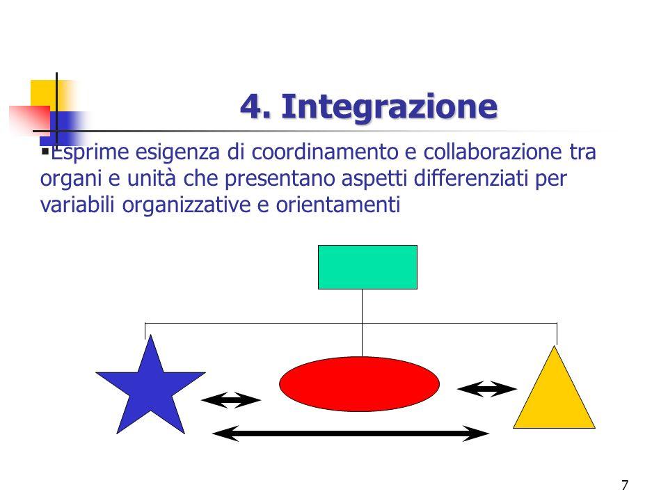 8 Esigenza/ fabbisogno di integrazione Dipende da una relazione moltiplicativa tra: Differenziazione Interdipendenza