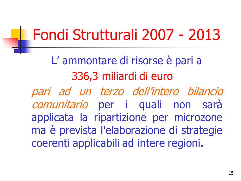 15 L ammontare di risorse è pari a 336,3 miliardi di euro pari ad un terzo dellintero bilancio comunitario per i quali non sarà applicata la ripartizione per microzone ma è prevista l elaborazione di strategie coerenti applicabili ad intere regioni.