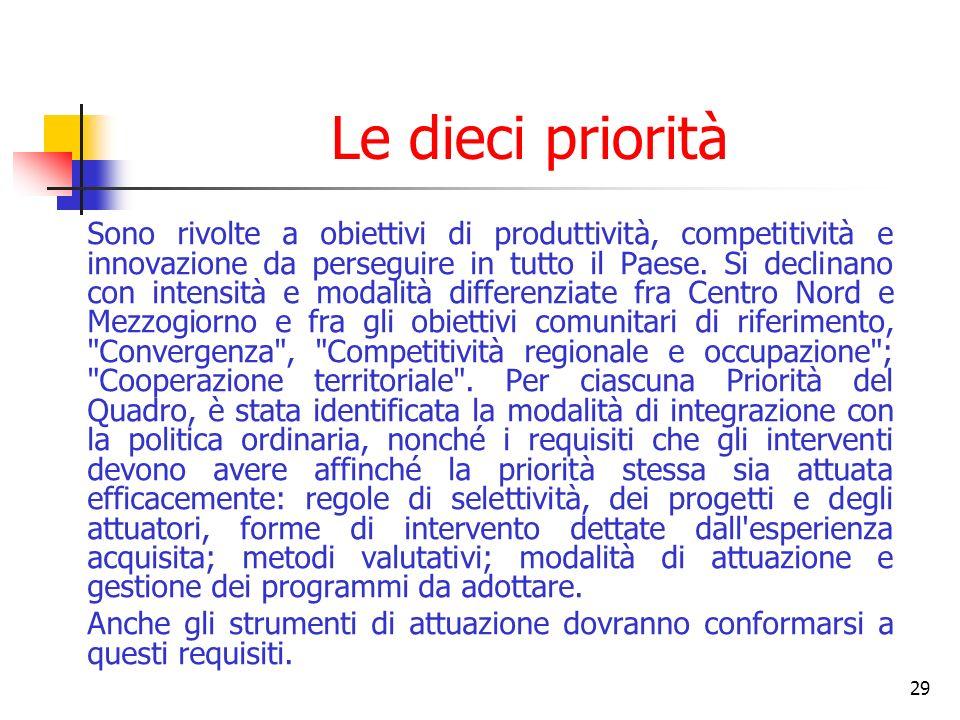 29 Le dieci priorità Sono rivolte a obiettivi di produttività, competitività e innovazione da perseguire in tutto il Paese.