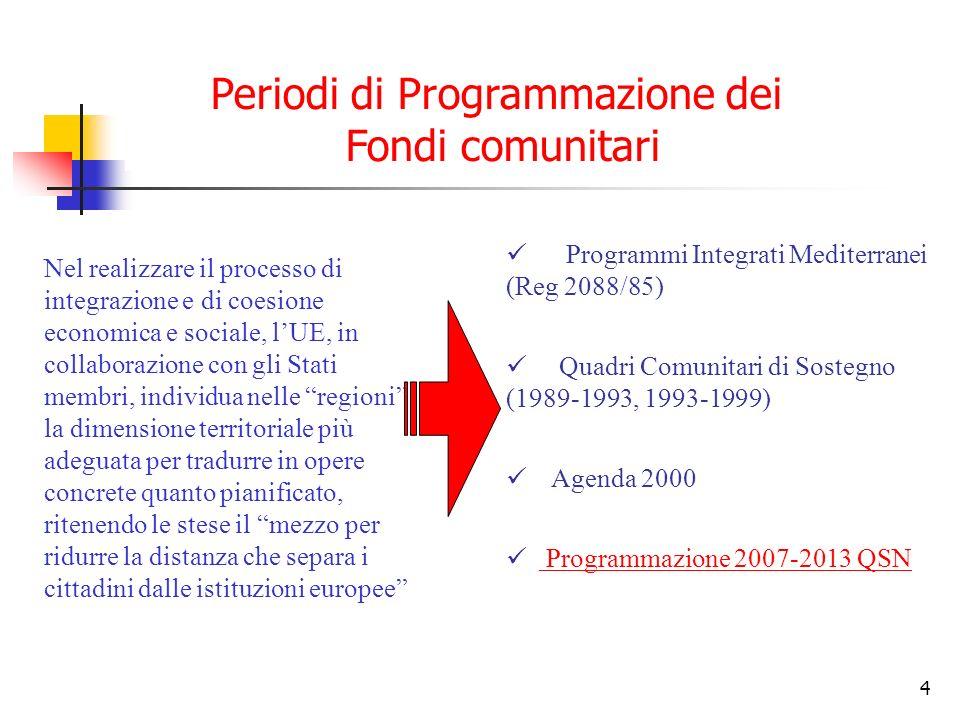 4 Nel realizzare il processo di integrazione e di coesione economica e sociale, lUE, in collaborazione con gli Stati membri, individua nelle regioni la dimensione territoriale più adeguata per tradurre in opere concrete quanto pianificato, ritenendo le stese il mezzo per ridurre la distanza che separa i cittadini dalle istituzioni europee Programmi Integrati Mediterranei (Reg 2088/85) Quadri Comunitari di Sostegno (1989-1993, 1993-1999) Agenda 2000 Programmazione 2007-2013 QSN Periodi di Programmazione dei Fondi comunitari