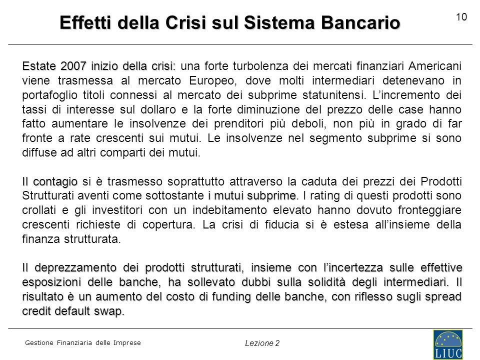 Gestione Finanziaria delle Imprese Lezione 2 Effetti della Crisi sul Sistema Bancario Estate 2007 inizio della crisi: Estate 2007 inizio della crisi: