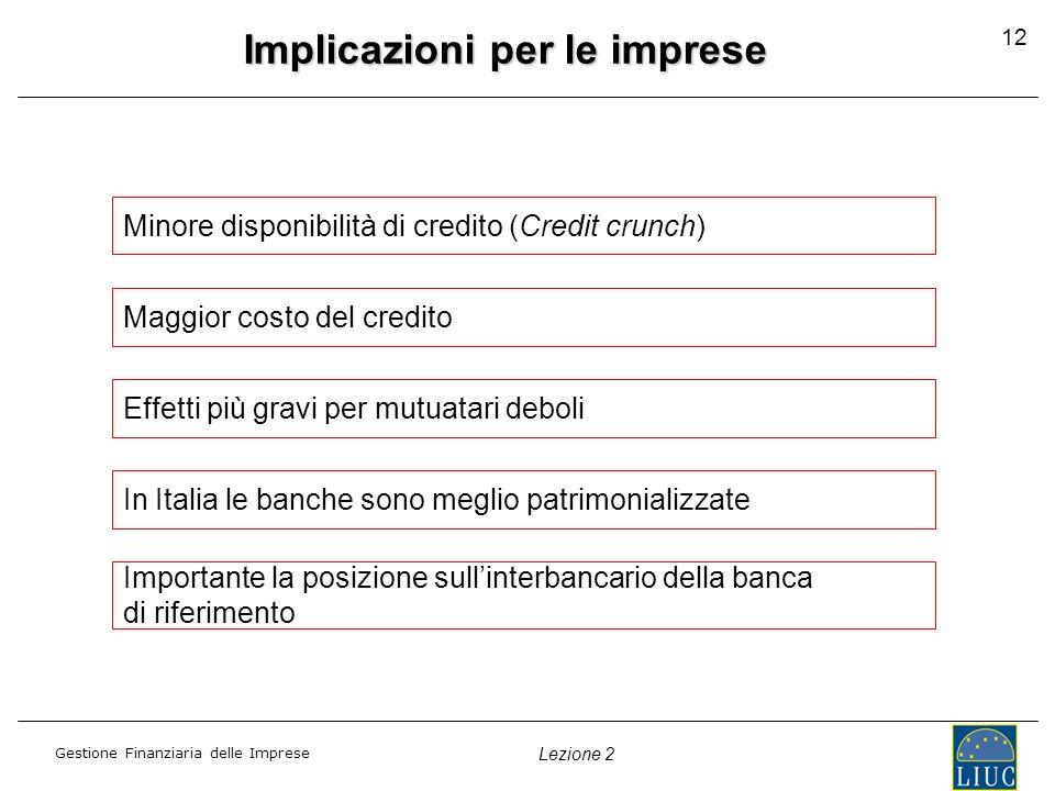 Gestione Finanziaria delle Imprese Lezione 2 Implicazioni per le imprese Minore disponibilità di credito (Credit crunch) Maggior costo del credito Eff