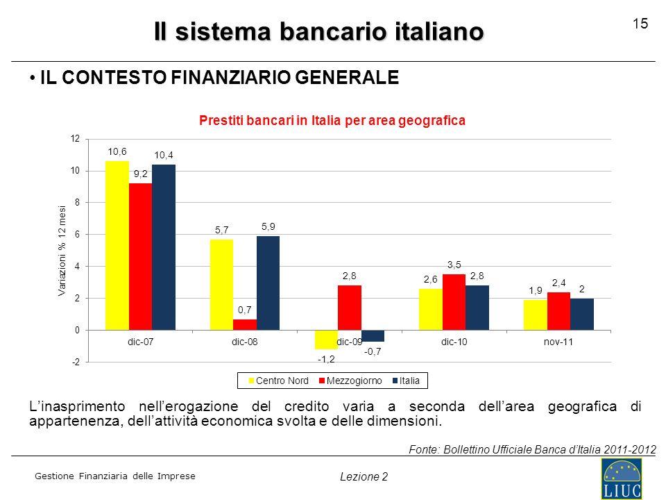 Gestione Finanziaria delle Imprese Lezione 2 Il sistema bancario italiano IL CONTESTO FINANZIARIO GENERALE Linasprimento nellerogazione del credito va