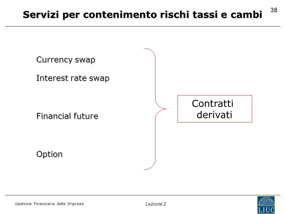 Gestione Finanziaria delle Imprese Lezione 2 38 Servizi per contenimento rischi tassi e cambi Currency swap Interest rate swap Financial future Option