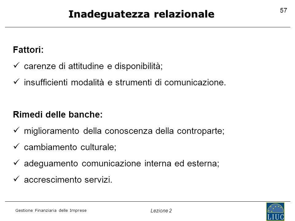 Gestione Finanziaria delle Imprese Lezione 2 Fattori: carenze di attitudine e disponibilità; insufficienti modalità e strumenti di comunicazione. Rime