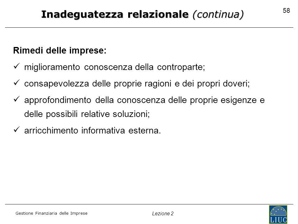 Gestione Finanziaria delle Imprese Lezione 2 Rimedi delle imprese: miglioramento conoscenza della controparte; consapevolezza delle proprie ragioni e