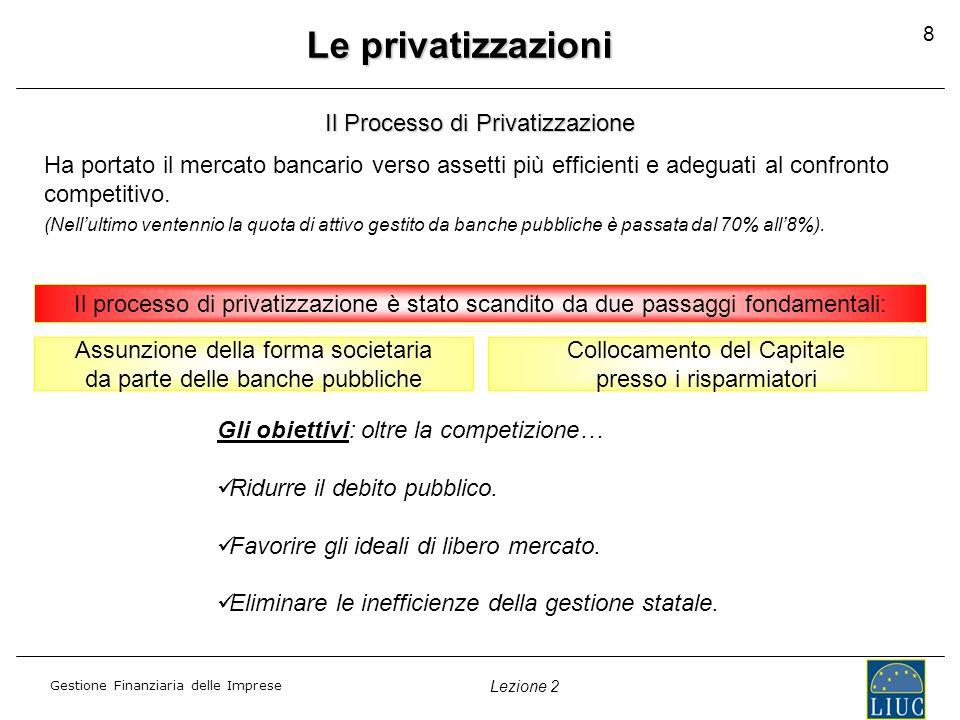 Gestione Finanziaria delle Imprese Lezione 2 Il fenomeno della concentrazione Negli anni 90 inizia il processo di aggregazione e privatizzazione delle banche Iri che ha condotto alla formazione di grandi gruppi nazionali (privatizzazione del Credito Italiano e della Banca Commerciale Italiana).