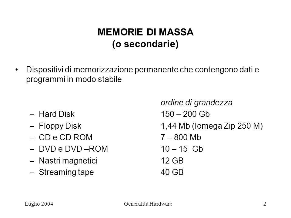 Luglio 2004Generalità Hardware2 MEMORIE DI MASSA (o secondarie) Dispositivi di memorizzazione permanente che contengono dati e programmi in modo stabile ordine di grandezza –Hard Disk150 – 200 Gb –Floppy Disk1,44 Mb (Iomega Zip 250 M) –CD e CD ROM7 – 800 Mb –DVD e DVD –ROM10 – 15 Gb –Nastri magnetici12 GB –Streaming tape40 GB
