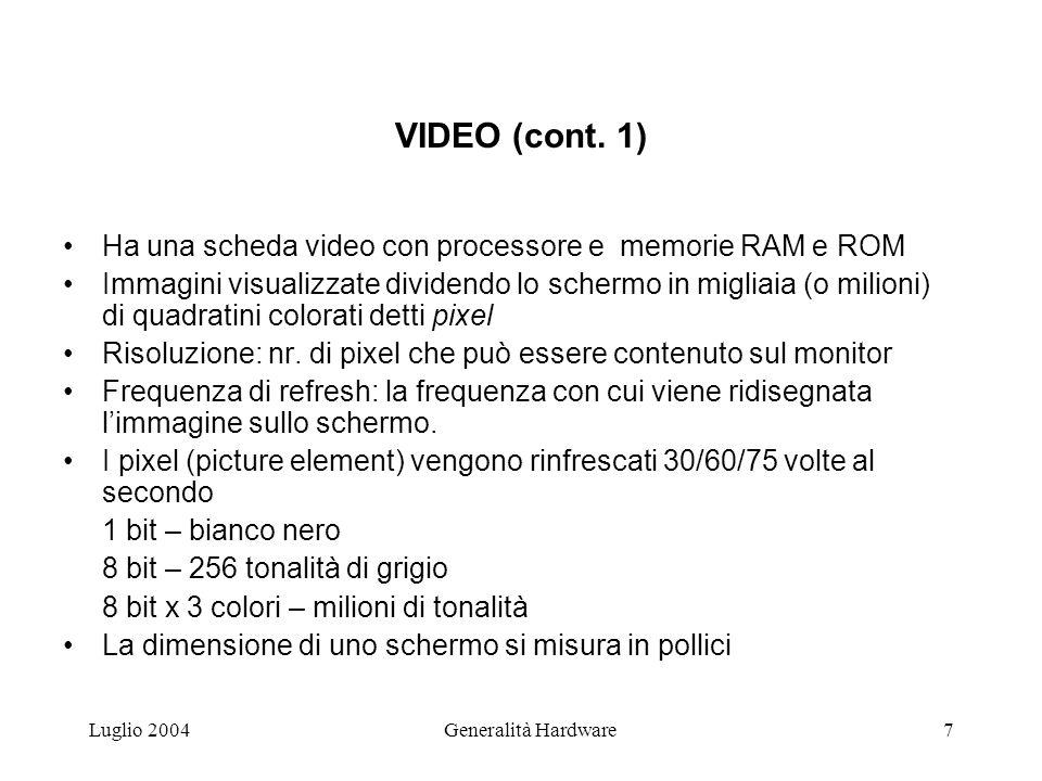 Luglio 2004Generalità Hardware7 VIDEO (cont.