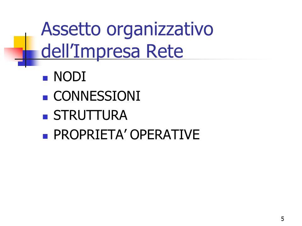 5 Assetto organizzativo dellImpresa Rete NODI CONNESSIONI STRUTTURA PROPRIETA OPERATIVE