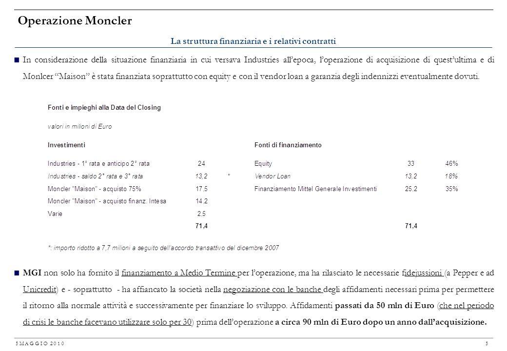 5 M A G G I O 2 0 1 0 4 Operazione Moncler Parallelamente alla definizione del contratto relativo ad Industries, è stato definito laccordo con Ruffini