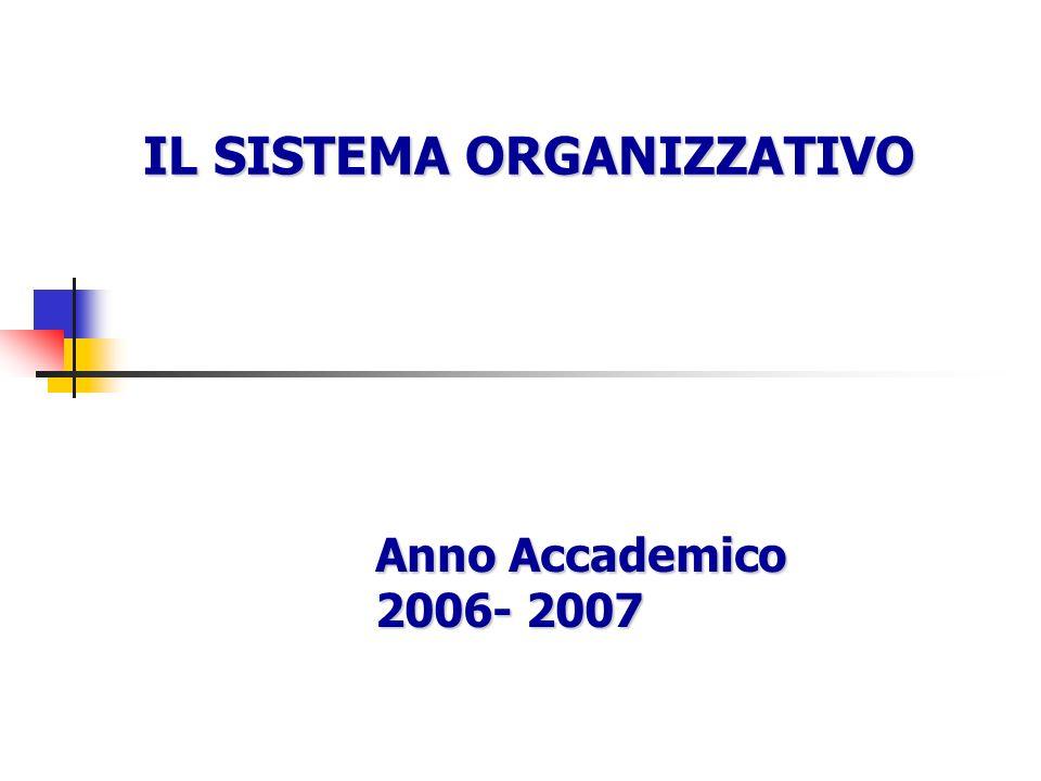 IL SISTEMA ORGANIZZATIVO Anno Accademico 2006- 2007