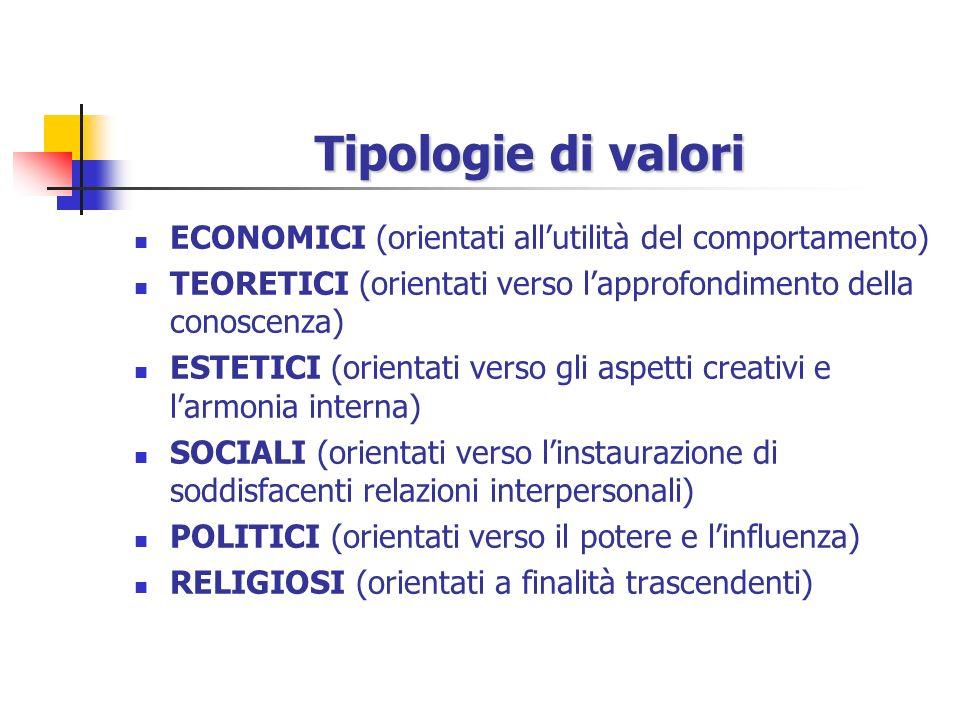 I valori Rappresentano il significato etico che lindividuo attribuisce ad un determinato oggetto (cose, persone, gruppi)