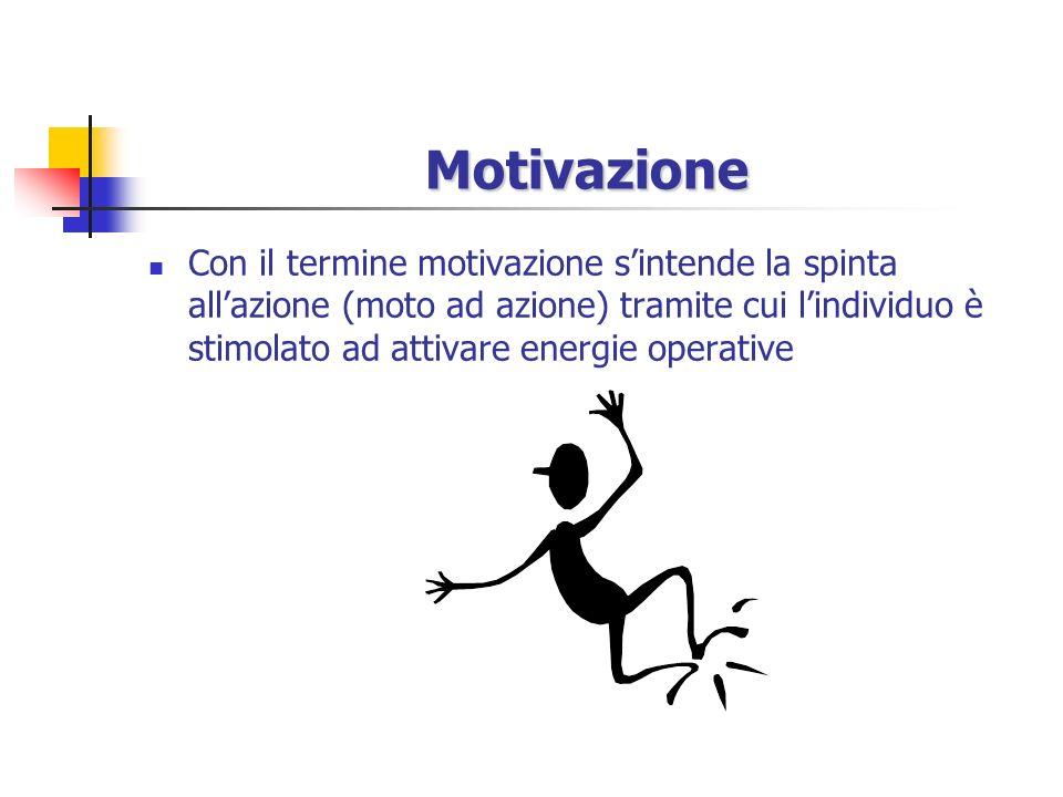 3. Processi di comportamento Dipendono da tre determinanti: Motivazione Percezione Decisione