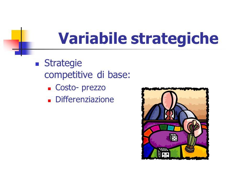 Variabili organizzative Forme e struttura organizzativa Sistemi operativi di gestione Stile di leadership
