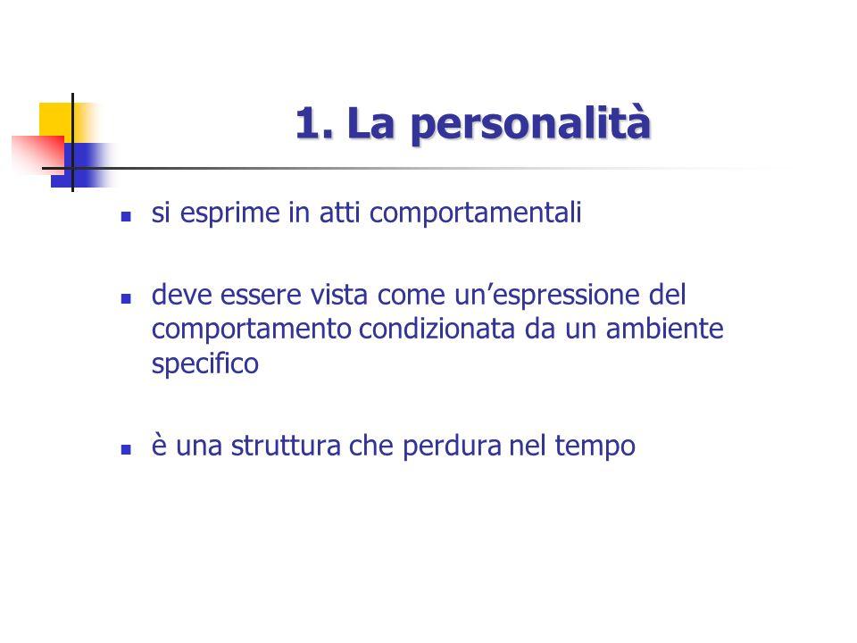 Variabili individuali 1. Teorie della personalità; 2. Determinanti del comportamento; 3. Processi di comportamento.