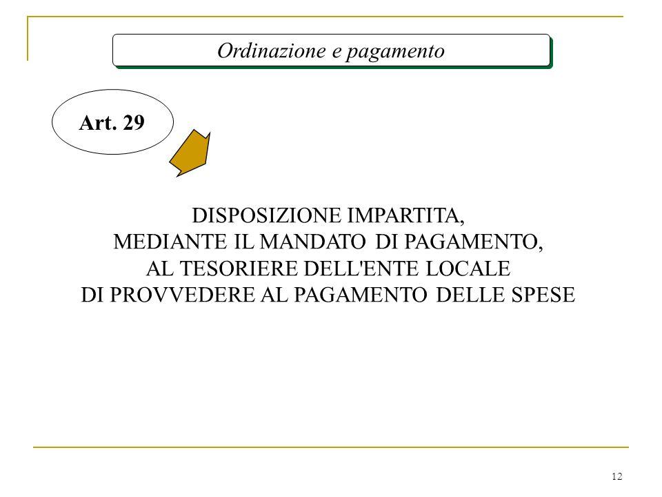 12 Ordinazione e pagamento DISPOSIZIONE IMPARTITA, MEDIANTE IL MANDATO DI PAGAMENTO, AL TESORIERE DELL ENTE LOCALE DI PROVVEDERE AL PAGAMENTO DELLE SPESE Art.