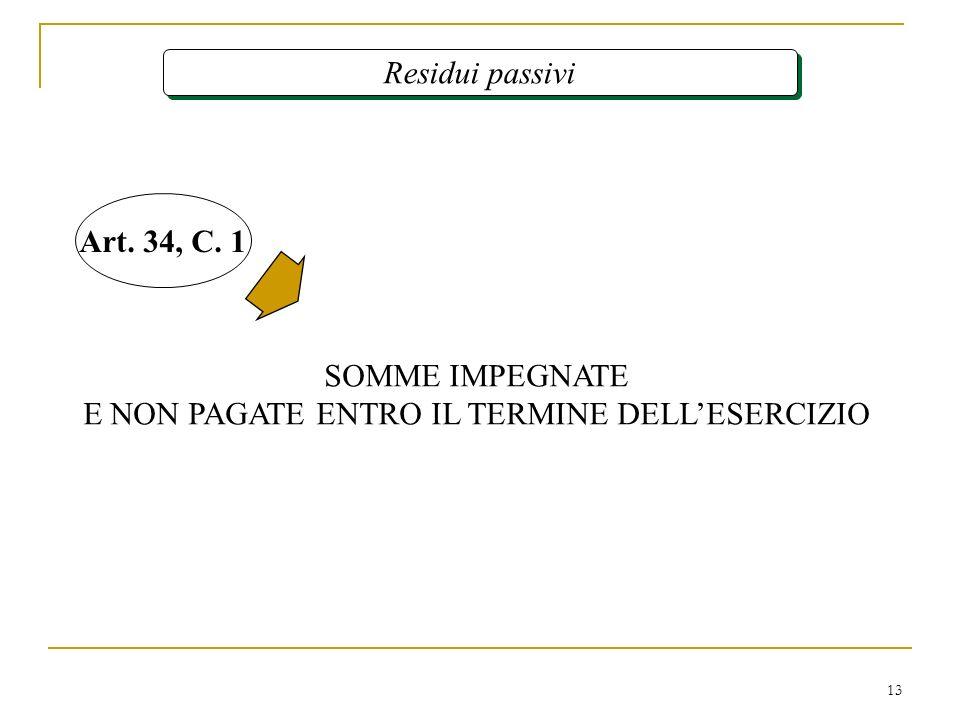 13 Residui passivi SOMME IMPEGNATE E NON PAGATE ENTRO IL TERMINE DELLESERCIZIO Art. 34, C. 1