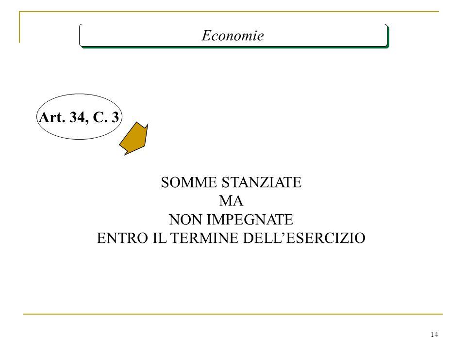 14 Economie SOMME STANZIATE MA NON IMPEGNATE ENTRO IL TERMINE DELLESERCIZIO Art. 34, C. 3