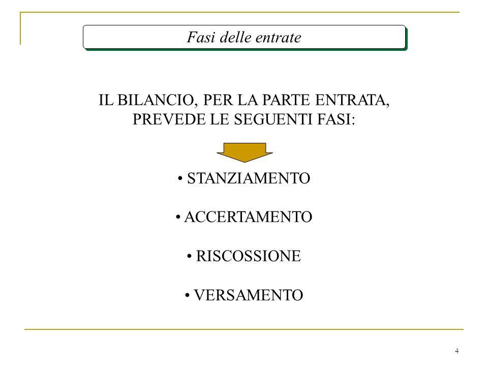 4 Fasi delle entrate IL BILANCIO, PER LA PARTE ENTRATA, PREVEDE LE SEGUENTI FASI: STANZIAMENTO ACCERTAMENTO RISCOSSIONE VERSAMENTO