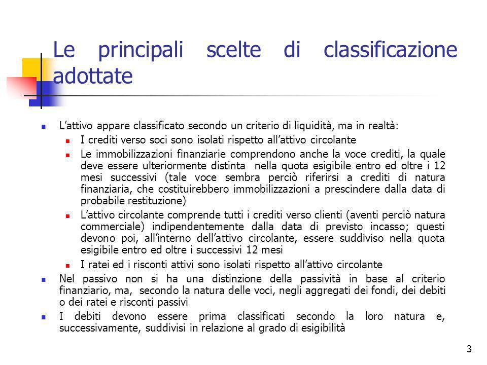 3 Le principali scelte di classificazione adottate Lattivo appare classificato secondo un criterio di liquidità, ma in realtà: I crediti verso soci so