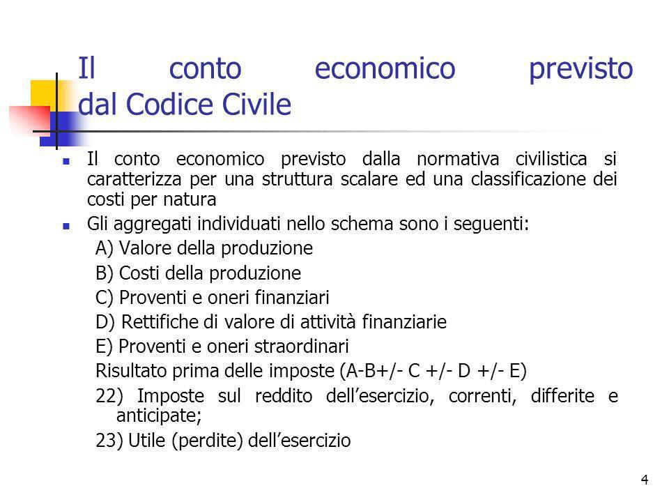 4 Il conto economico previsto dal Codice Civile Il conto economico previsto dalla normativa civilistica si caratterizza per una struttura scalare ed una classificazione dei costi per natura Gli aggregati individuati nello schema sono i seguenti: A) Valore della produzione B) Costi della produzione C) Proventi e oneri finanziari D) Rettifiche di valore di attività finanziarie E) Proventi e oneri straordinari Risultato prima delle imposte (A-B+/- C +/- D +/- E) 22) Imposte sul reddito dellesercizio, correnti, differite e anticipate; 23) Utile (perdite) dellesercizio