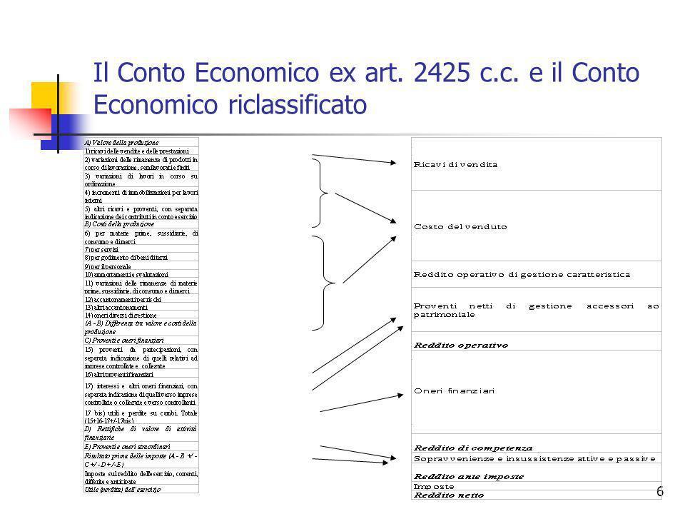 6 Il Conto Economico ex art. 2425 c.c. e il Conto Economico riclassificato