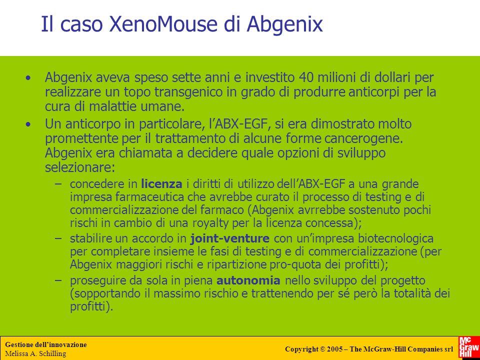 Gestione dellinnovazione Melissa A. Schilling Copyright © 2005 – The McGraw-Hill Companies srl Il caso XenoMouse di Abgenix Abgenix aveva speso sette