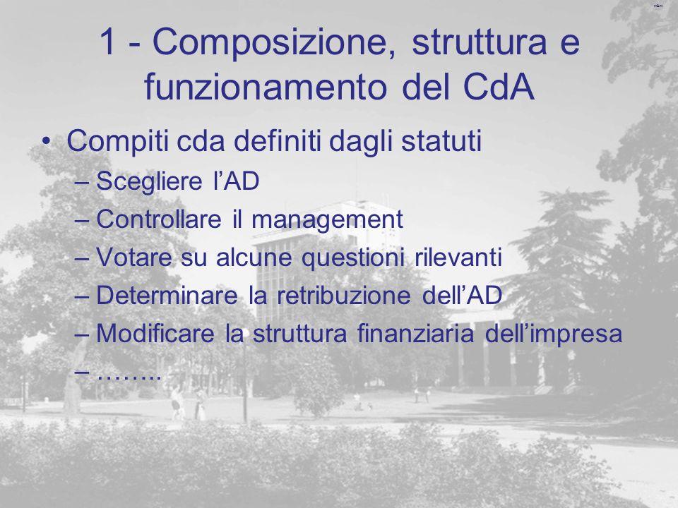m&m 1 - Composizione, struttura e funzionamento del CdA Compiti cda definiti dagli statuti –Scegliere lAD –Controllare il management –Votare su alcune