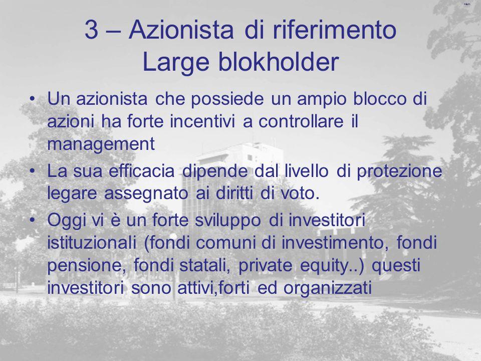 m&m 3 – Azionista di riferimento Large blokholder Un azionista che possiede un ampio blocco di azioni ha forte incentivi a controllare il management L