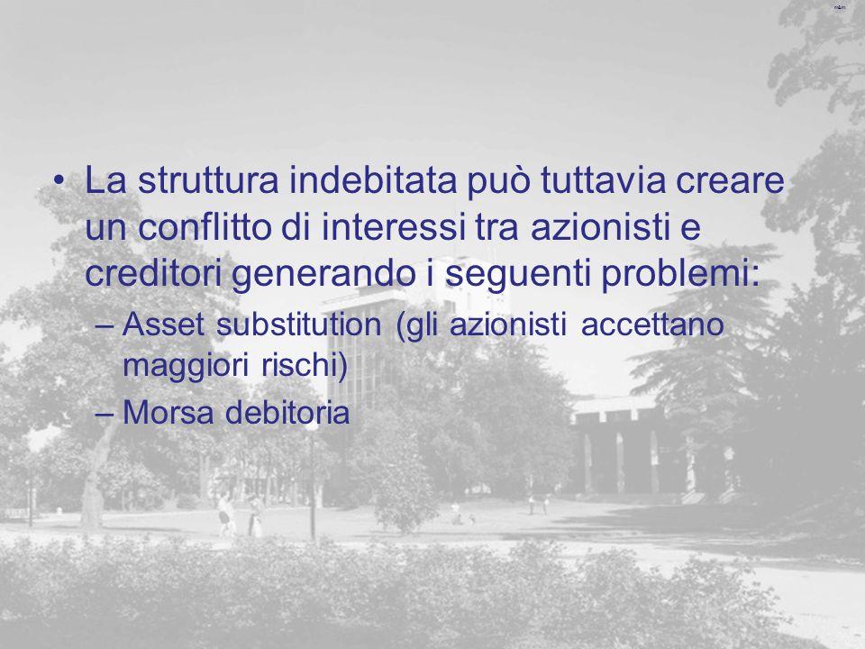 m&m La struttura indebitata può tuttavia creare un conflitto di interessi tra azionisti e creditori generando i seguenti problemi: –Asset substitution