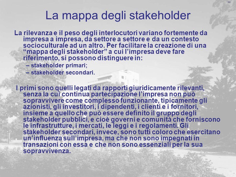 m&m La mappa degli stakeholder La rilevanza e il peso degli interlocutori variano fortemente da impresa a impresa, da settore a settore e da un contes